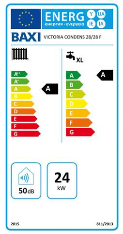 etiqueta de eficiencia energetica caldera baxi victoria condens 28/28 f