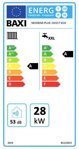 etiqueta de eficiencia energetica caldera baxi neodens plus 33/33 f eco
