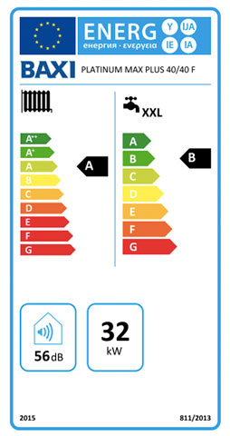 etiqueta de eficiencia energetica caldera baxi platinium max plus 40/40 f
