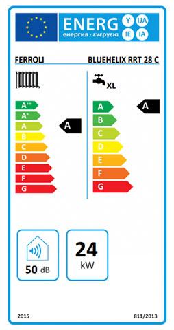 etiqueta de eficiencia energetica caldera ferroli bluehelix tech rrt 28 c
