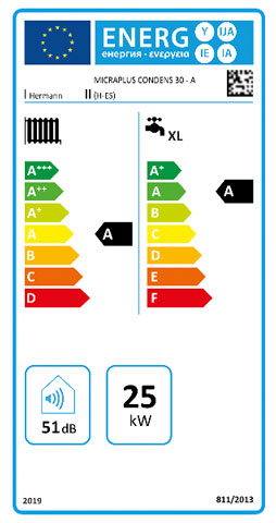 etiqueta de eficiencia energetica caldera hermann micraplus condens 30