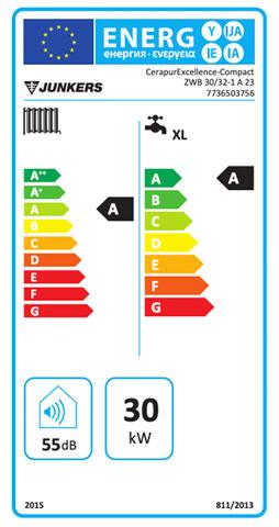 etiqueta de eficiencia energetica caldera junkers cerapur excellence compact zwb 30/32-1a