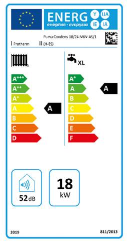 etiqueta de eficiencia energetica caldera protherm puma 18/24 kw