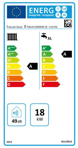 etiqueta de eficiencia energetica caldera saunier duval thelia condens 25