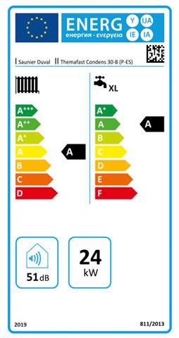 etiqueta de eficiencia energetica caldera saunier duval themafast condens 30