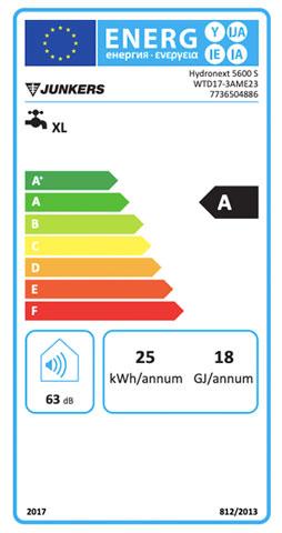 etiqueta de eficiencia energetica calentador junkers hydronext 5600 s wtd 17-3 ame