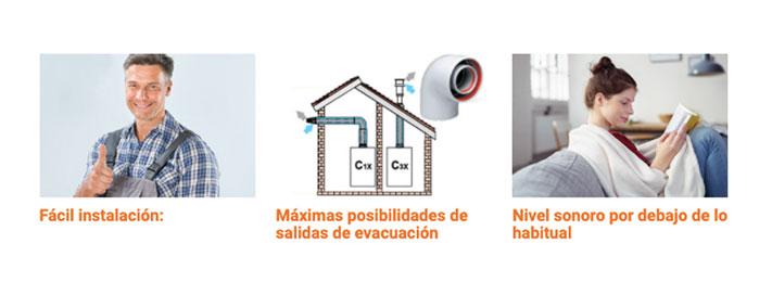 calentador cointra premium cpe t caracteristicas3