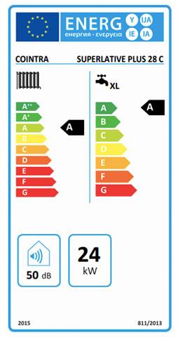 etiqueta de eficiencia energetica caldera cointra superlative plus 28 c