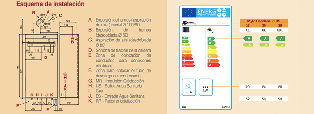 etiqueta de eficiencia energetica caldera manaut myto condens plus 35