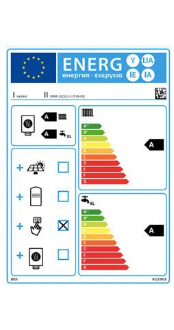 etiqueta de eficiencia energetica caldera vaillant ecotec plus vmw 32 cs/1-5 c sensohome radio