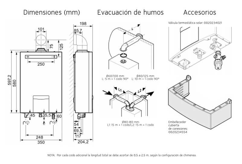 medidas calentador vaillant turbomag plus estanco bajo nox